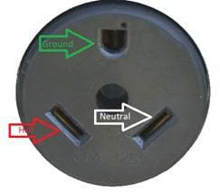 Diagram of a 30-amp plug socket.