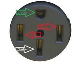 Diagram of a 50-amp plug socket.
