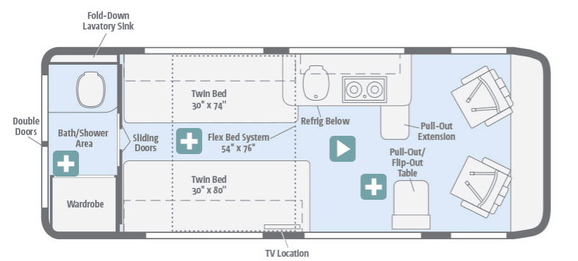 11 Must See Class B Motorhome Floor Plans Camper Report