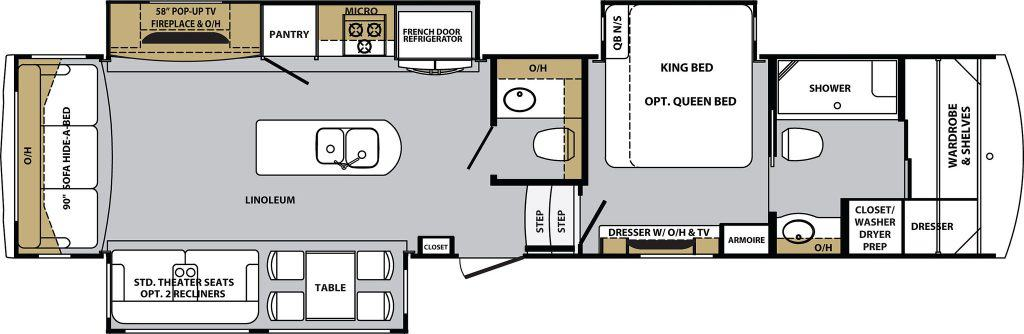 5 Popular Fifth Wheel Floorplans With King Beds Camper Report