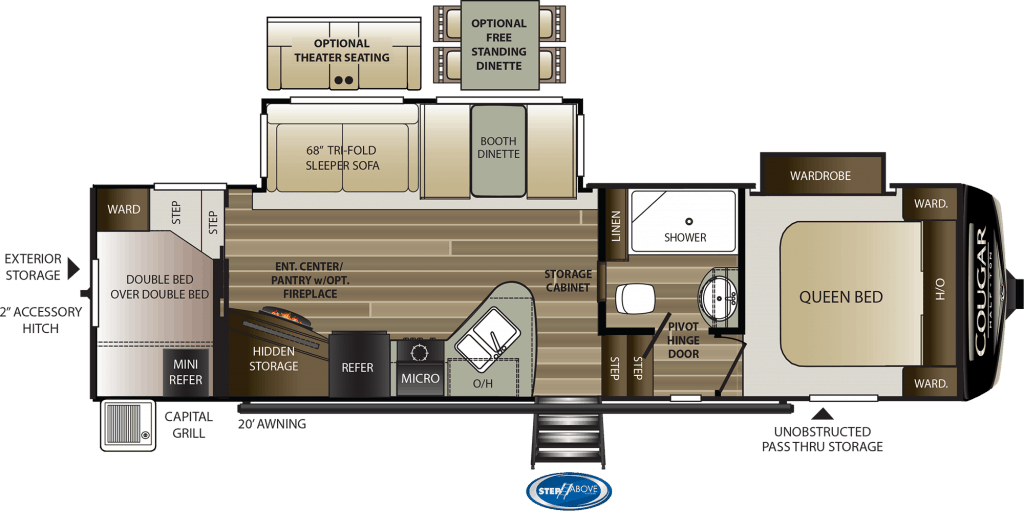 Our Favorite Fifth Wheel Floor Plans With 2 Bedrooms