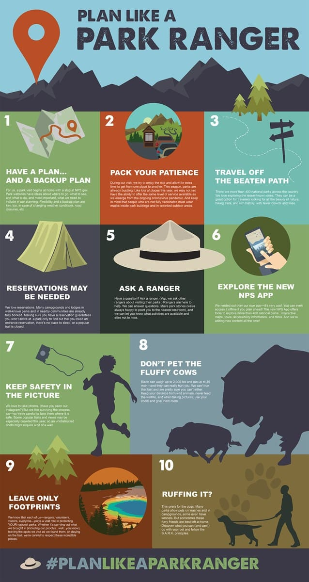 10 Tips on how to plan like a park ranger by the Ntional Park Service